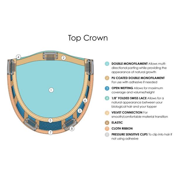 Top Crown Piece | Base Design, Materials & Descriptions