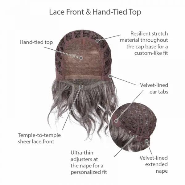 Sweet Talk Luxury Wig by Gabor