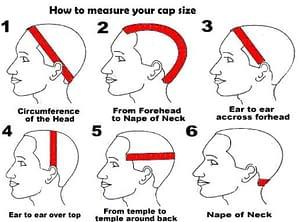 measure your wig cap size