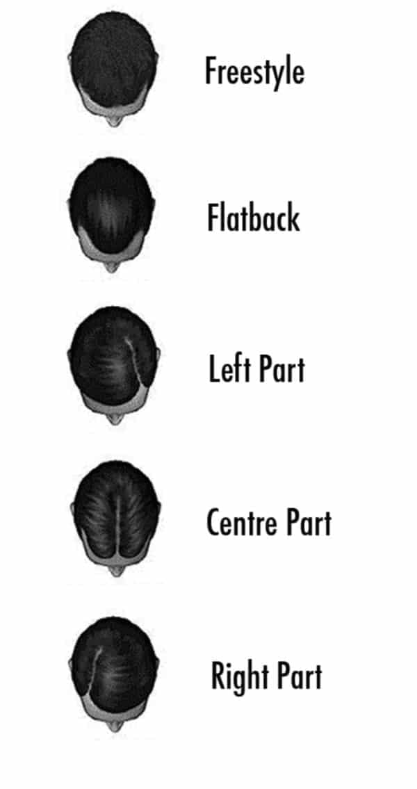Hair system parting options