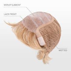 Monofilament Top Lace Front Cap