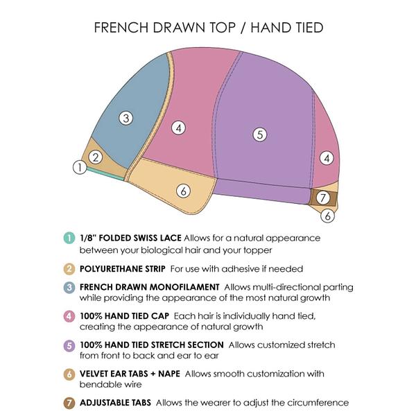 French Drawn Top Hand Tied Wig Cap by Jon Renau
