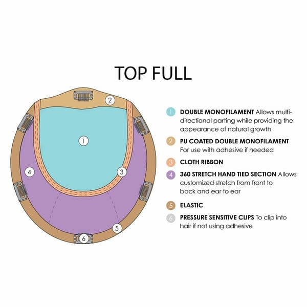 Top Full Topper Hair Piece | Descriptions