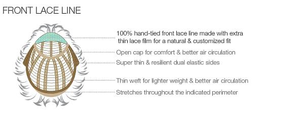 Naturalle Front Line Wig Cap